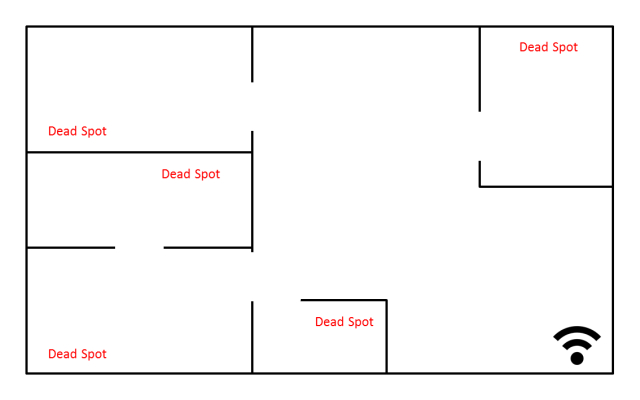 wifi map bad router placement