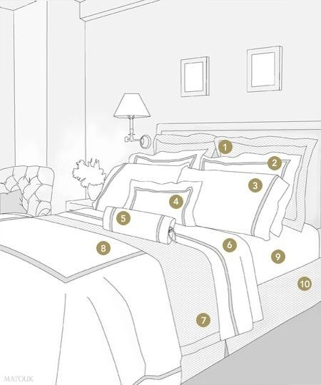 dress your bed like they do in hotels