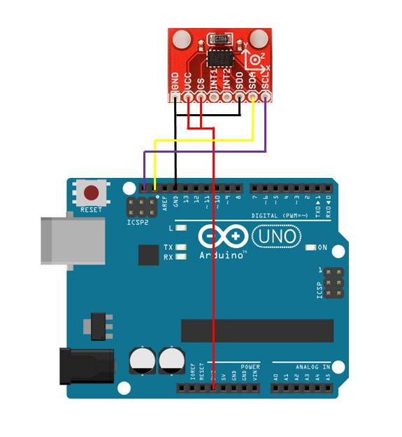 How to connect an adxl axis accelerometer