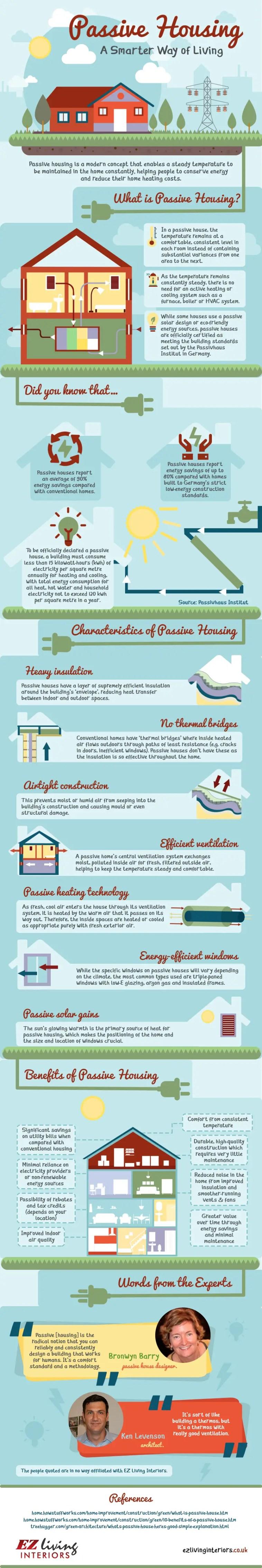 passive-housing-a-smarter-way-of-living