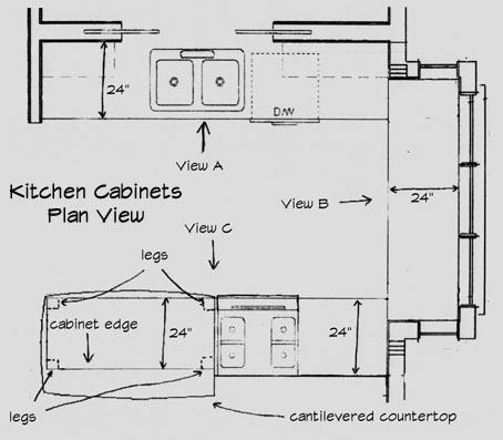 cabinets plans kitchen