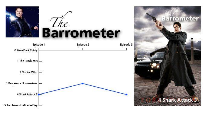 The Barrometer for Riviera