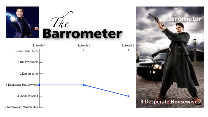 The Barrometer for The Gifted