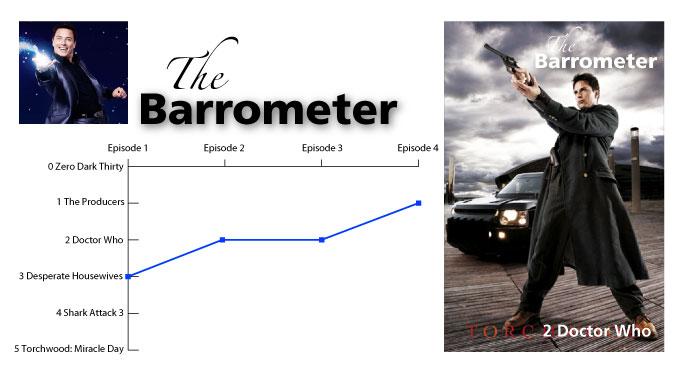Barrometer for the Runaways