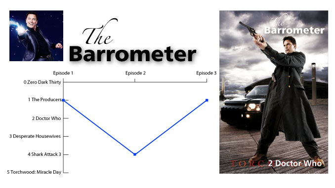 The Barrometer for Counterpart