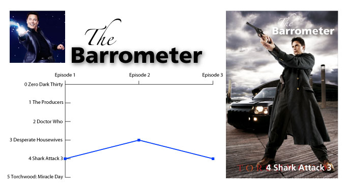 The Barrometer for The Crossing