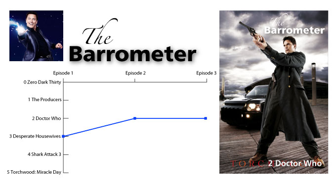 The Barrometer for Condor