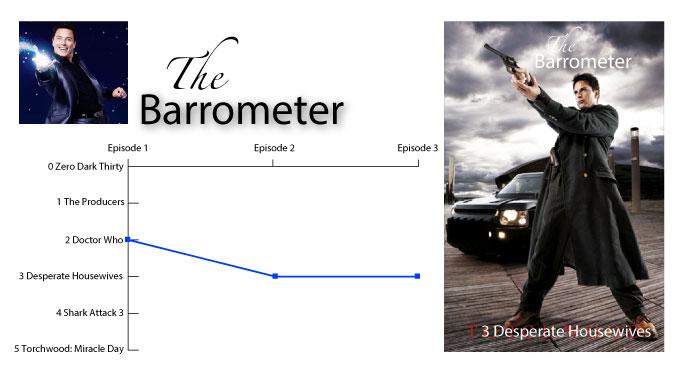 The Barrometer for God Friended Me