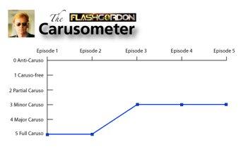 Flash Gordon's Carusometer