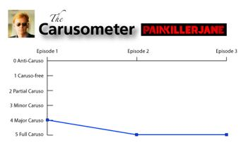 The Carusometer for Painkiller Jane
