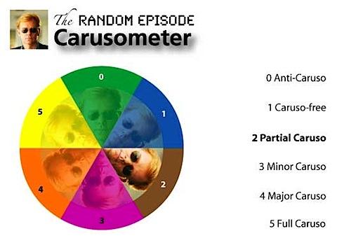 Random Episode Carusometer for Dollhouse