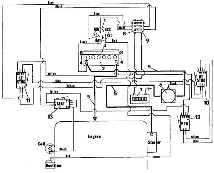 Pto Wiring Diagram Wiring Diagrams List
