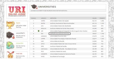 URI_Ranking