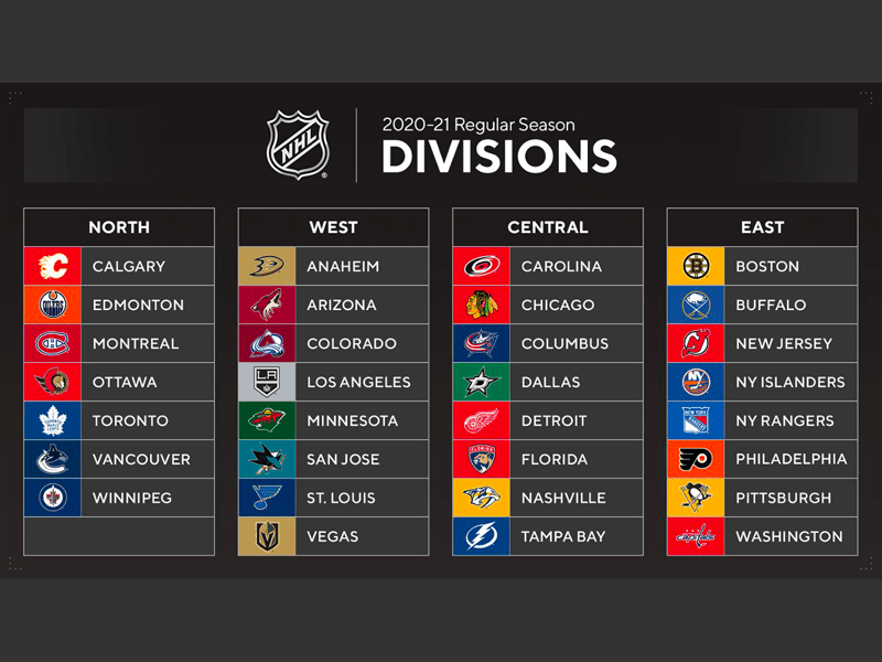 NHL announces 2021 season plans
