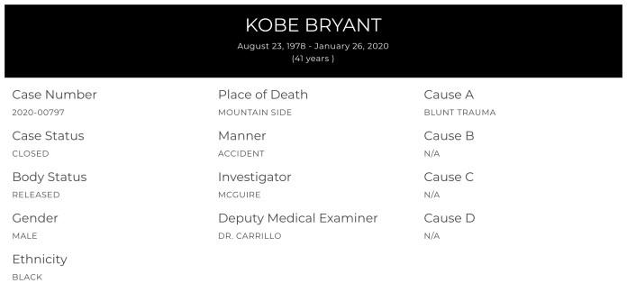 Kobe Bryant autopsy reveals NBA star dies from blunt trauma