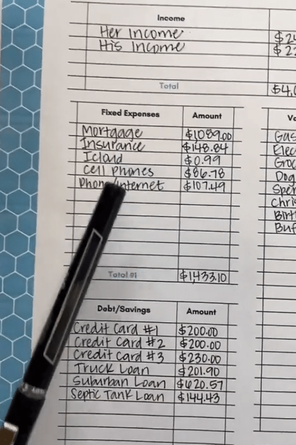 The imaginary household had just $90 left after everything was paid for each month
