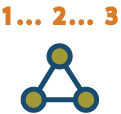 Calculate Network Density