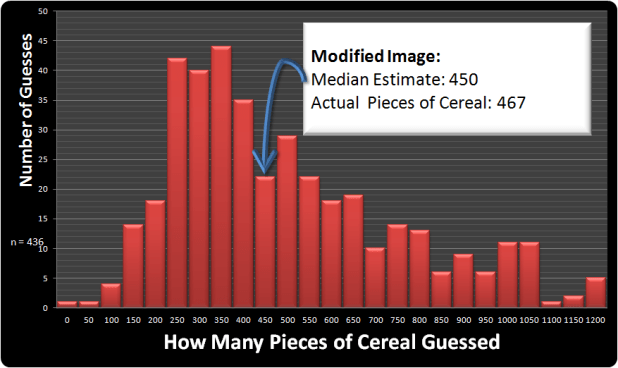 Modified-Cereal-Image
