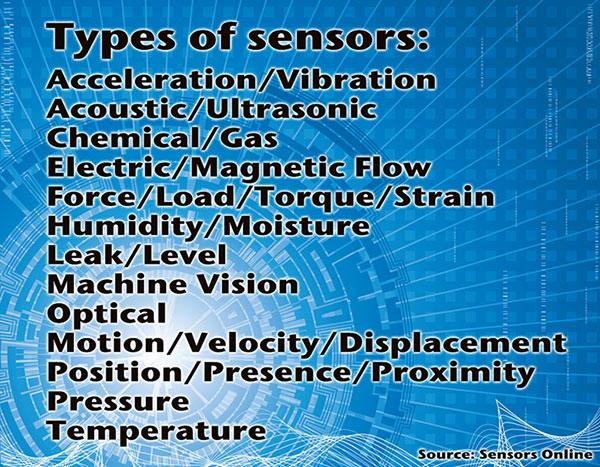 Sensor-Types