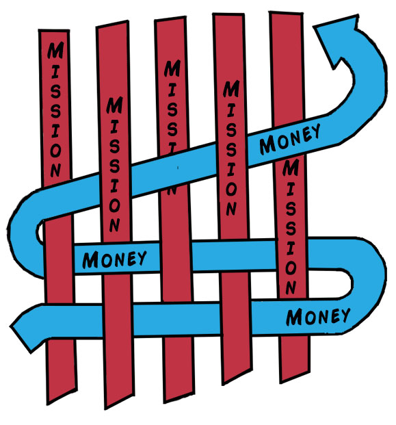 Social Entrepreneurship Tips Connecting Money Mission