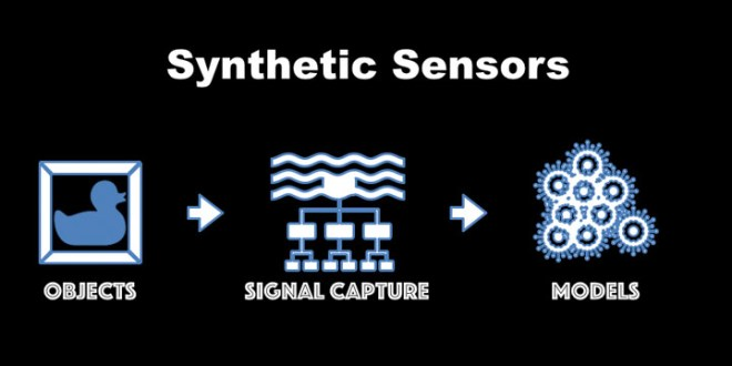 Synthetic Sensor