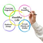 Fitness Tips to Stress Less