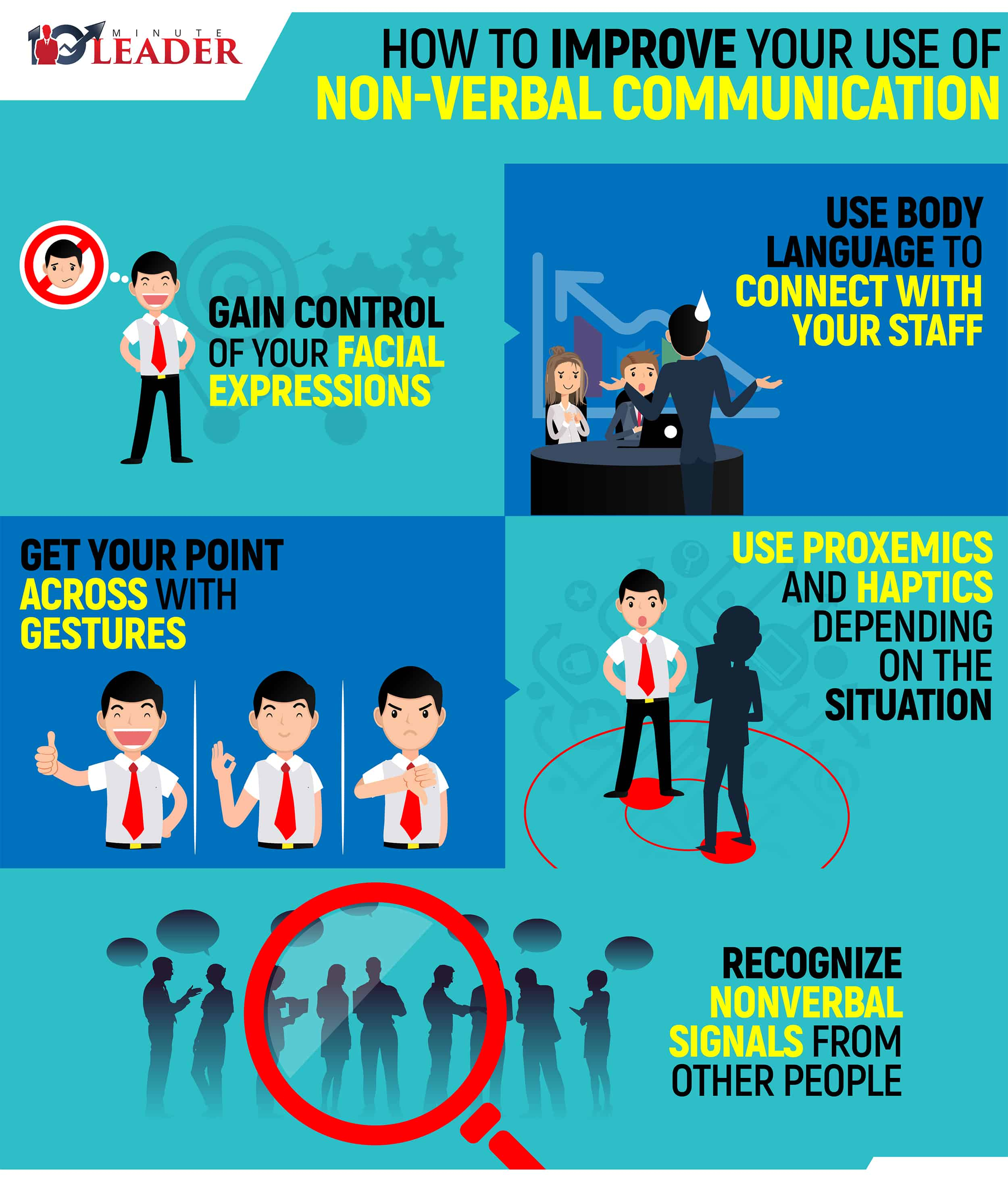 Nonverbal Communication Understand The 5 Main Types To