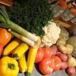 Balanced Meals - the10principles