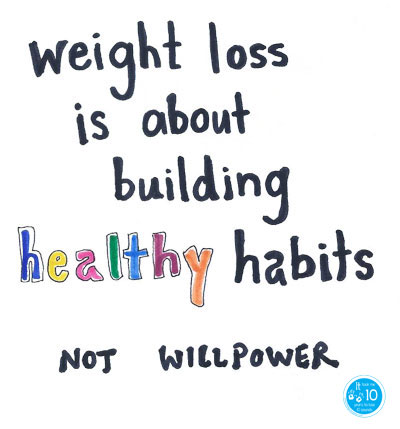 weight-loss strategy - build healthy habits
