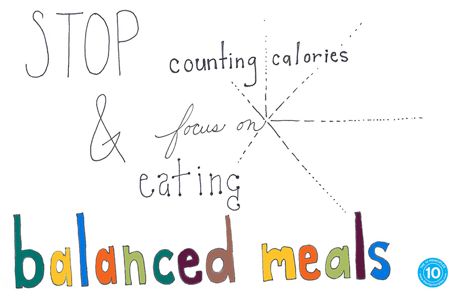 Stop Counting Calories - Eat Balance Meals