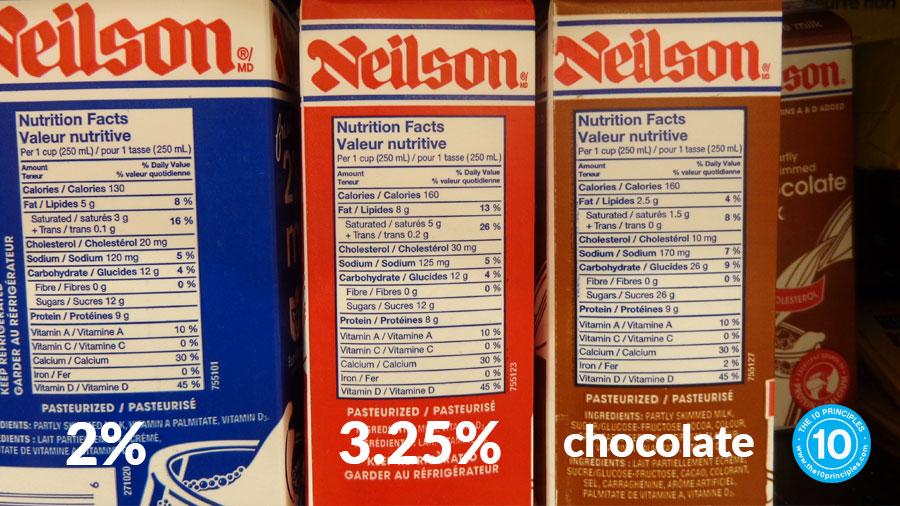 Banning chocolate milk in schools - Milk Labels