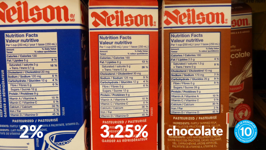 Banning chocolate milk in schools - Milk Labels