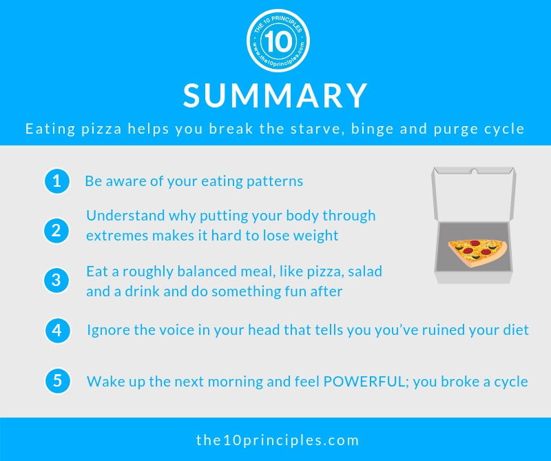 Does eating pizza make you gain weight - summary