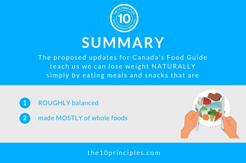 Canadian Food Guide Summary