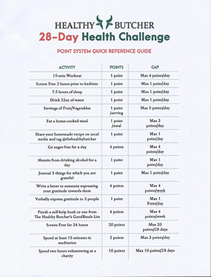 turning point - The Healthy Butcher Challenge