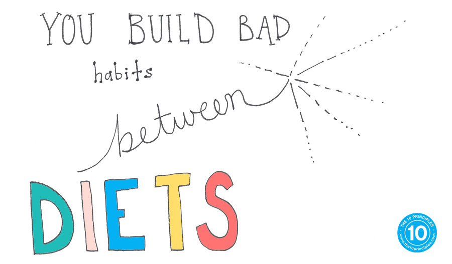 You build bad habits BETWEEN diets
