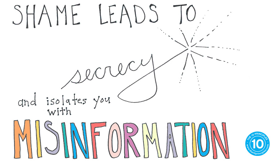 Shame leads to secrecy and isolates you with misinformation