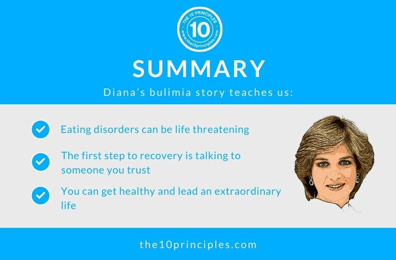 Princess Diana's bulimia - summary