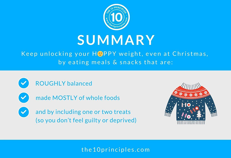 Christmas brunch recipe that helps you lose weight - summary