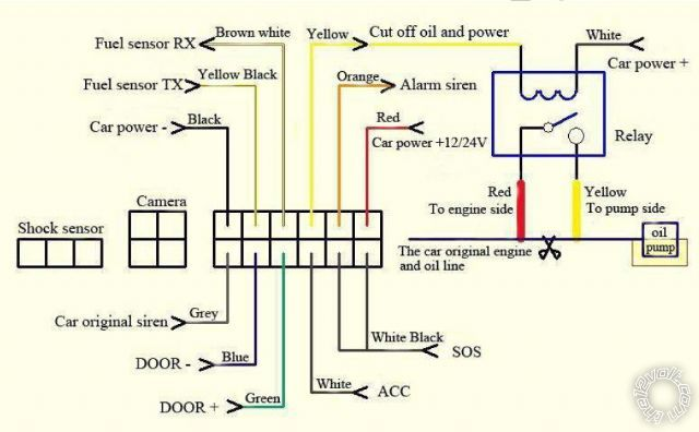 7F4_alarm?resize\=640%2C396\&ssl\=1 audiovox keyless entry wiring diagrams wiring diagram simonand vehicle alarm wiring diagram at beritabola.co