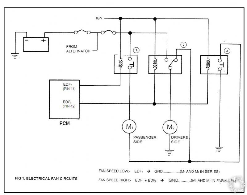 aufan el falcon wiring diagram dolgular com el falcon stereo wiring diagram at readyjetset.co