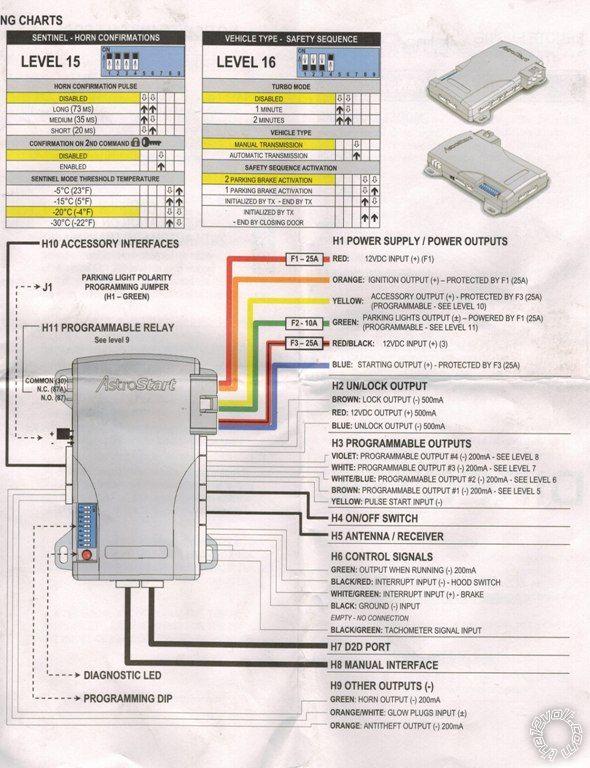 auto4?resize=590%2C768&ssl=1 astrostart remote start wiring diagram wiring diagram AstroStart Installation Manual at bayanpartner.co