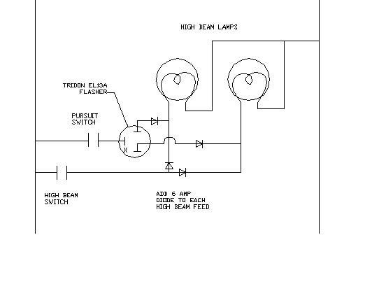 carpursuits?resize\=532%2C406 galls st160 wiring plug diagram galls street lighting wiring galls st160 wiring diagram at gsmx.co
