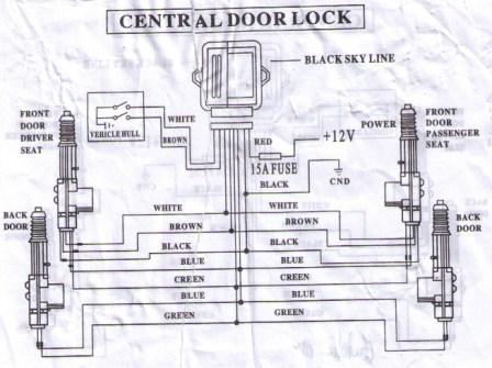 car central locking wiring diagram  kenworth t660 headlight
