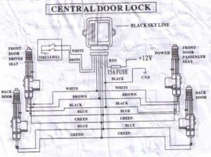 central door lock system