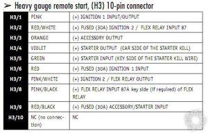 2007 scion tc viper 5901 ignition relay