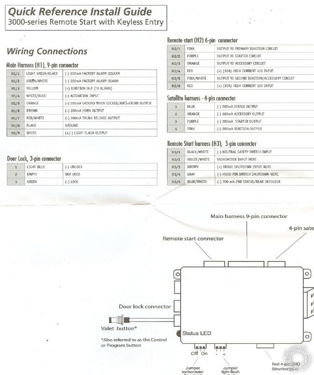 vss3000 connections jpg resize 640 764 viper 5301 remote start wiring diagram the wiring 640 x 764