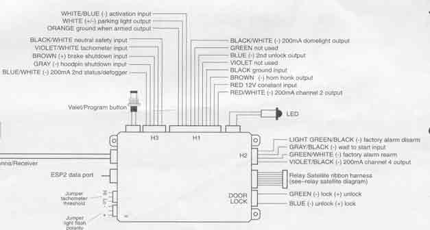 Viper Alarm Remote Start Wiring Diagram