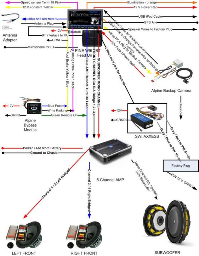 5 channel car lifier wiring diagram