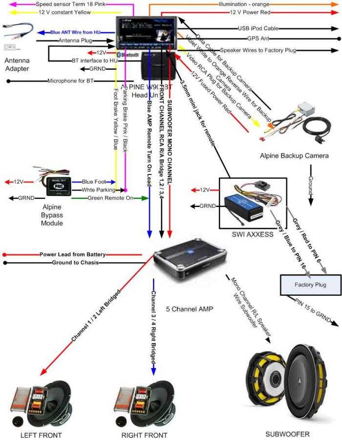 Alpine Pdx 5 Wiring Diagram - Wiring Database